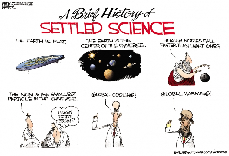 Unsettled Climate Science: 30 Years Apace