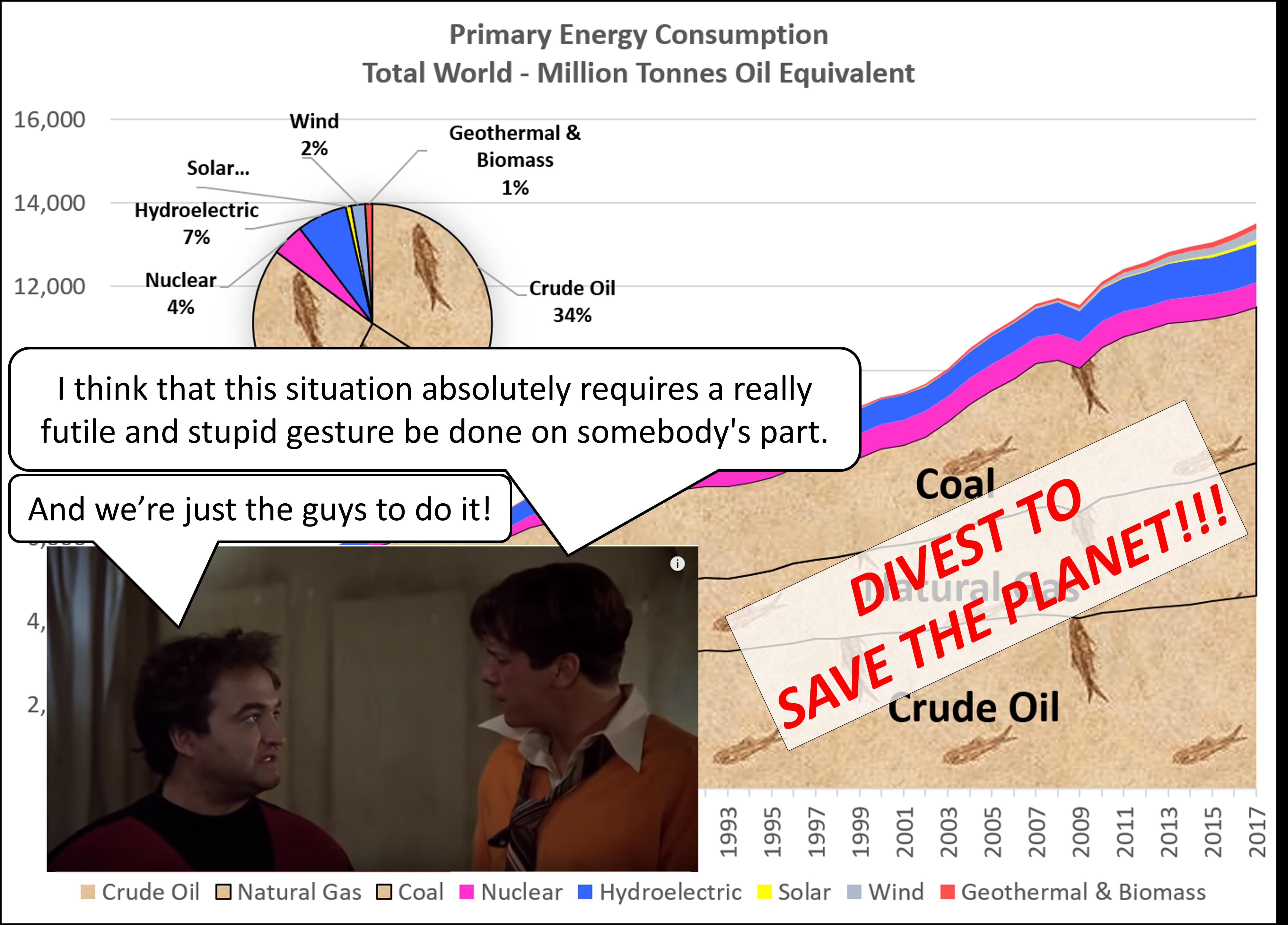 Shell Goes Full BP – Part Deux