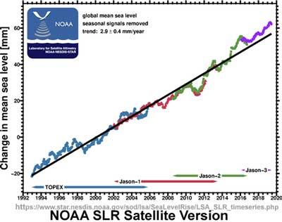 NOAA_SLR_Satellite