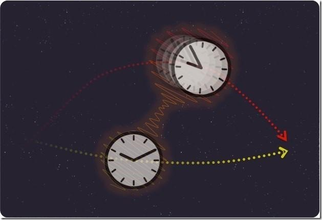 Quantum paradox experiment may lead to more accurate clocks and sensors