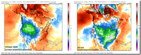 The nation as a whole was colder-than-normal during the month of October (left) and has started well below-normal in November (right). Maps courtesy Weather Bell Analytics, NOAA