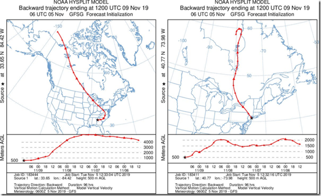"""These """"backward trajectory"""" plots display movement of air parcels from way up in Canada to Atlanta, Georgia (left) and New York City (right) for the late week Arctic blast. Maps courtesy NOAA"""
