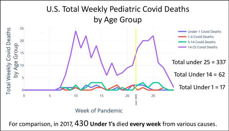 covid_ped_deaths