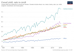 cereal-yield_196102018_33pct[1].png