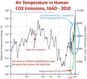 temp-emissions-0-web[1].jpg