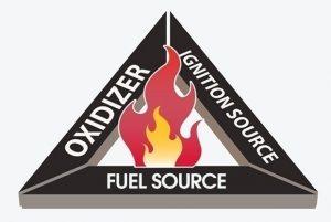 fire triangle.jpg