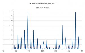 kenai_airport.png