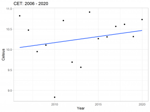 wuwt20200104a.png