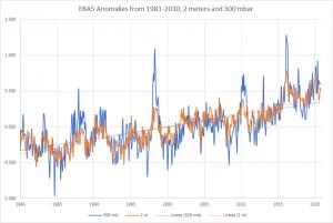 ERA5_weather_reanalysis.png