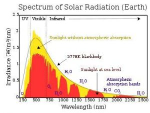 solar irradiance.jpeg