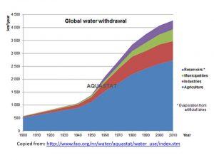 water withdrawl.jpg