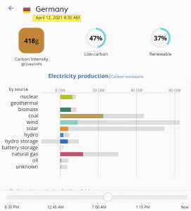 German electricity.png