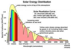 solar_insolation_curve.jpg