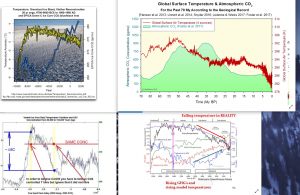 CO2 and Temp, paleo.PNG