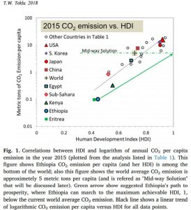 GDP-vs-emissions.jpg