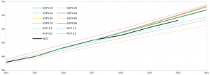 IPCC-CO2-ppm_2014-2021.png