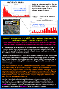 US-wildfire-NIFC-data-compare2.png