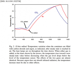 Argon same as CO2 in IR heat absorption.PNG