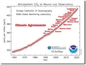 ClimateTreaties.jpg