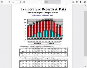 Screenshot 2021-06-26 at 18-29-38 Temperatures - pg5 pdf.png