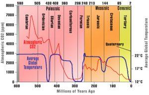 paleoclimate temperature.jpg