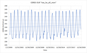 CERES_OLR.png