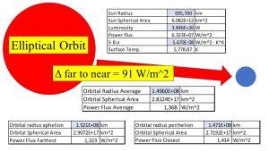 Elliptical Orbit.jpg