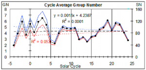 GN-Cycle-Averages.png