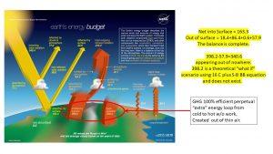 NASA WIKI Heat Balance.jpg