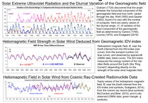 Solar-Variation-Three-Centuries.png