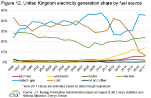 electricity_generation_source.png