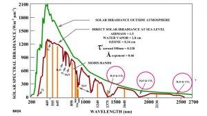 solar specrum.jpg