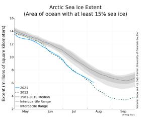 Arctic 8 10 21.png