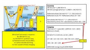 Atmos Balances 052221.jpg