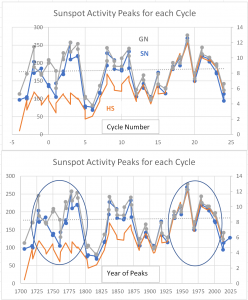 Cycle-Activity.png