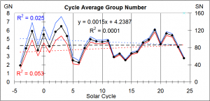 Cycle-Averages.png