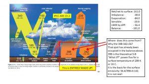 IPCC AR5.jpg