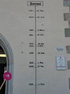 Passau Water Levels.jpg