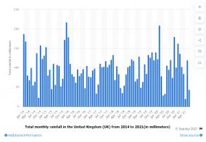 UK rainfall.png