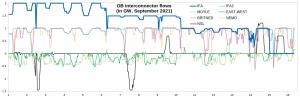 GB_Interconnectors_1-160921.png