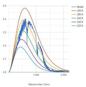 One_ppm_CO2_MODTRAN.JPG