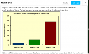 Screenshot 2021-09-05 at 01-03-05 Antartica Ice Melt - MarketForum.png