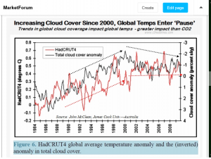 Screenshot 2021-09-12 at 12-36-52 Can Arctic warming (be) linked to colder winters - MarketForum.png