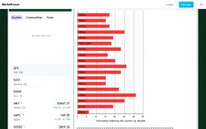 Screenshot 2021-09-13 at 17-38-31 US Hurricane Facts - MarketForum.png