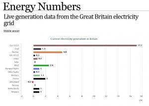 UK Energy 2053PM on 14 Sep 21.JPG