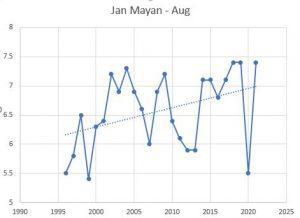WUWT Jan mayan.JPG