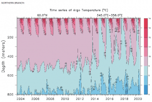 north gulf stream cooling.PNG